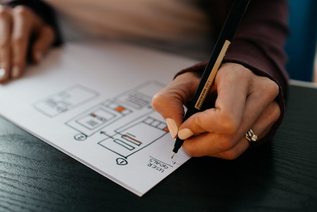 woman's hand drawing a user experience sequence on white paper
