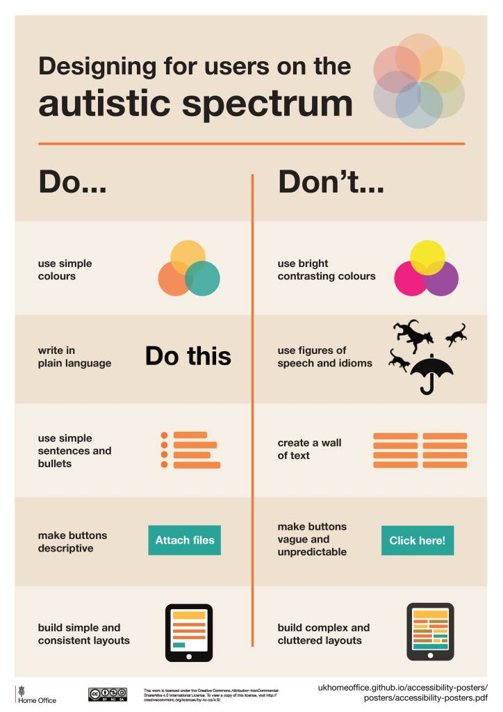 infographic on web designing for users on autistic spectrum