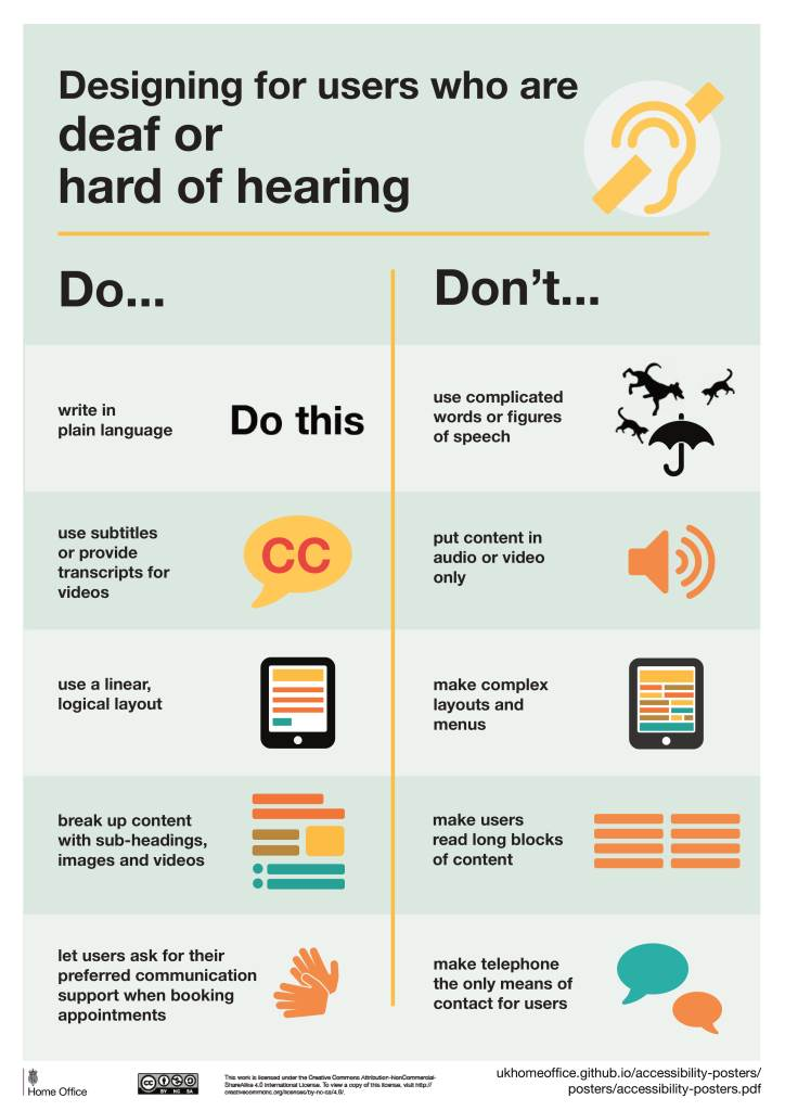 infographic on designing for users who are deaf or hard of hearing