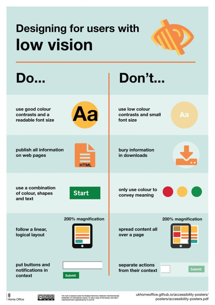 infographic on designing for users with low vision