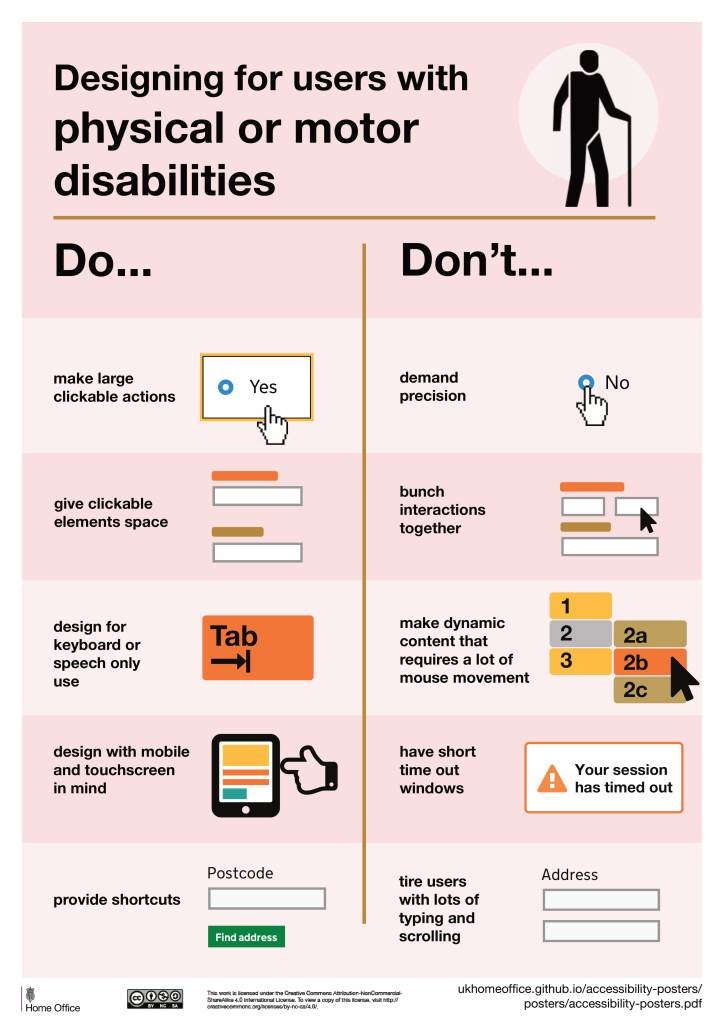 infographic on designing for users with physical or motor disabilities