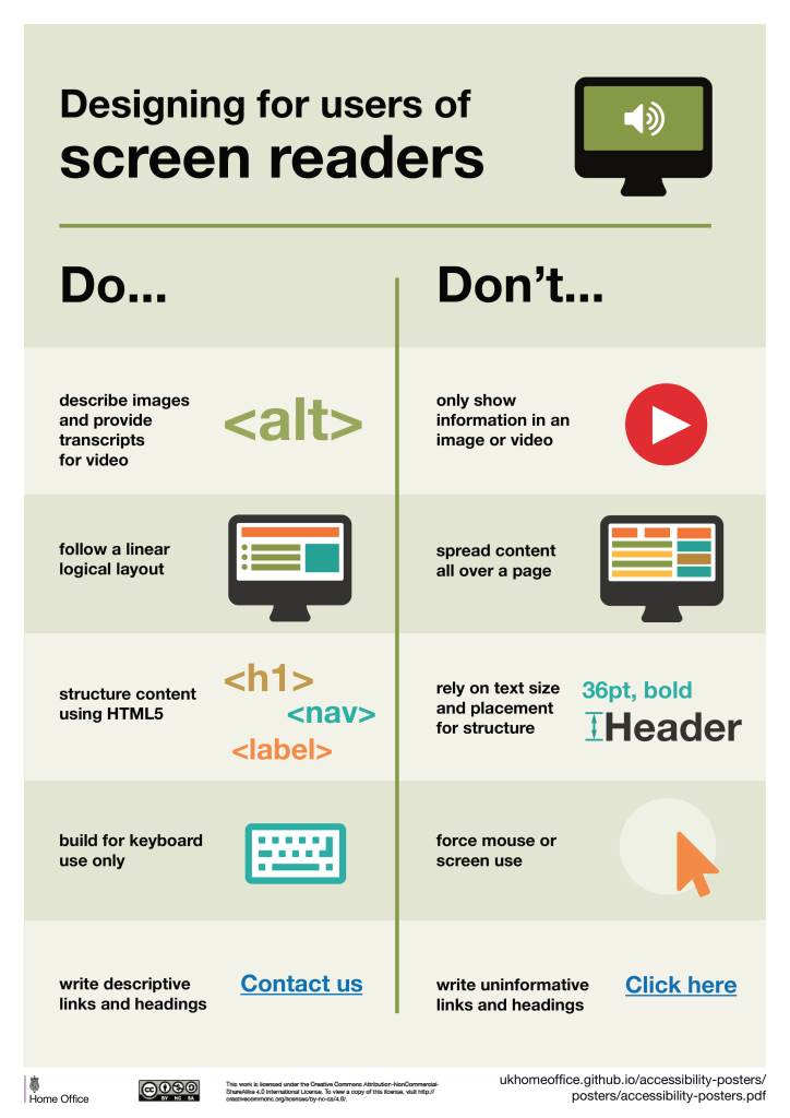 infographic on web designing for users of screen readers